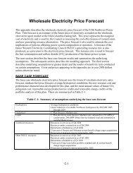 C. Wholesale Electricity Price Forecast - Northwest Power ...
