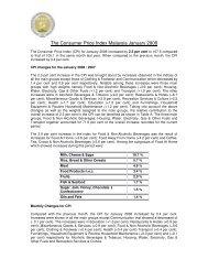 The Consumer Price Index Malaysia January 2008