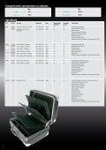 Truse scule HAUPA pentru electricieni - Sesto International SRL - Page 2