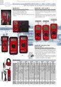 Testere, multimetre digitale şi aparate de siguranta - Page 4