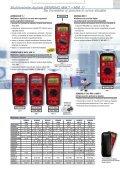 Testere, multimetre digitale şi aparate de siguranta - Page 5