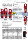 Testere, multimetre digitale şi aparate de siguranta - Page 7