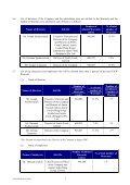 BANGKOK RANCH PUBLIC COMPANY LIMITED Summary of ... - Page 5
