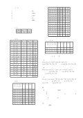 3変数の論理関数族 - Page 2