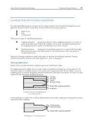 5.10 Selection of Cutting Conditions