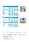 Guida tecnica Technology - Seves glassblock - Page 4