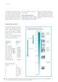 Guida tecnica Technology - Seves glassblock - Page 7