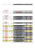Jugendspielplan _2 - Sportfreunde Lotte - Page 6
