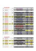 Jugendspielplan _2 - Sportfreunde Lotte - Page 5