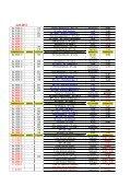 Jugendspielplan _3 - Sportfreunde Lotte - Page 5