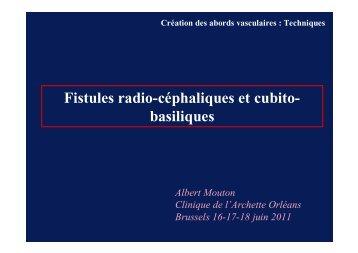 fav basilique - SFAV