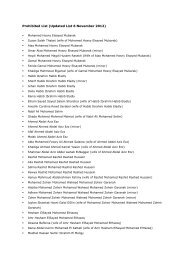 Prohibited List 06.11.12.pdf