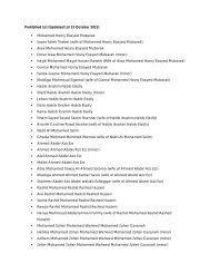 Prohibited List 23.10.12.pdf