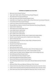 Prohibited List (Updated List 19 July 2012) Mohamed Hosny ...