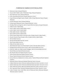Prohibited List 07.03.13.pdf
