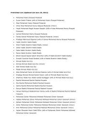 Prohibited List 27.06.13.pdf