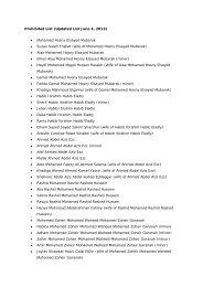Prohibited List (Updated List June 4, 2013) • Mohamed Hosny ...