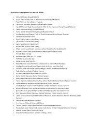 Prohibited List 07.04.13.pdf