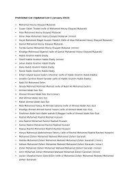 Prohibited List 02.01.13.pdf