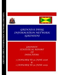 GRENADA DRUG INFORMATION NETWORK (GRENDIN)