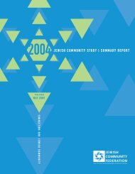 summary report - Jewish Community Federation