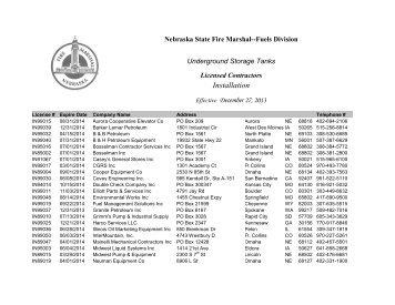 Installation Contractors List - Nebraska State Fire Marshal