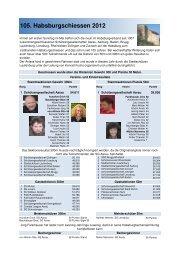 Habsburg 2012, Bericht und Resultate - Schützengesellschaft Aarau