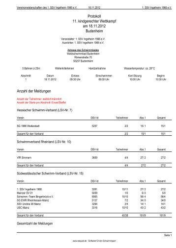 Ergebnisprotokoll - SG Weiterstadt