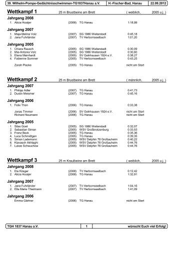 Wettkampf 1 - Turngemeinde 1837 Hanau aV