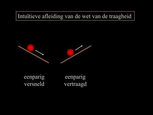 Intuïtieve relativiteit