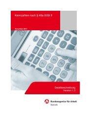 Detailbeschreibung - jobcenter   SGB II Reform