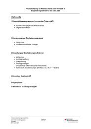 Eingliederungsbericht Landkreis Vogelsbergkreis