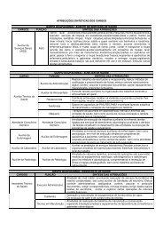 atribuições sintéticas dos cargos gurpo ocupacional: agente de ...