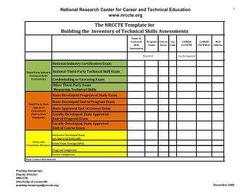 The NRCCTE Template For Building The Inventory Of Technical Skills .