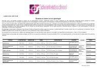 Bedum vj96 [DLLST] - Ondernemersschool