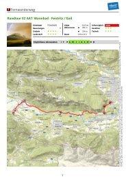 Warmbad - Feistritz / Gail - Region Villach