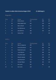 Samlet resultat efterårsturneringen 2010 - Rasmotorsport.com