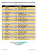 PRIX WARSTEINER BRAUEREI - Centre Equestre de Corminboeuf - Page 3