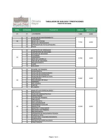 Tabulador Sueldos y Prestaciones Base 2010.pdf