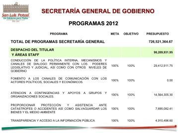 PROGRAMA OPERATIVO ANUAL 2012.pdf