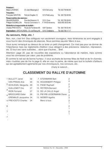 classement du rallye d'automne - Société Genevoise de Photographie
