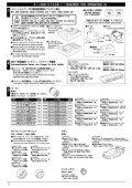 Kyosho TF-5 Stallion SHIN Manual - Petit RC - Page 2