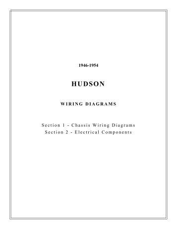 hudson wiring diagrams car wiring diagram page metra gm wiringre hudson trailer wiring diagram re discover your wiring diagram 1954 hudson wiring harness 1954 home