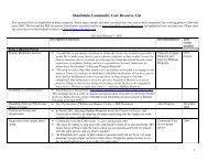 Community Care Resources - Shambhala