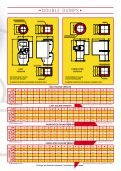 Flap & Plug Airlocks & Dampers - Page 3