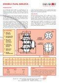 Flap & Plug Airlocks & Dampers - Page 5