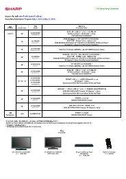 3D ( BD-AMS10A) - Sharp-Roxy (Hong Kong)