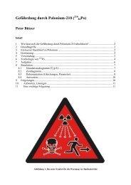 Gefährdung durch Polonium-210 ( 84Po)