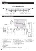 LC-39LE750E LC-39LE751E LC-39LU751E LC-39LE752E ... - Sharp - Page 6
