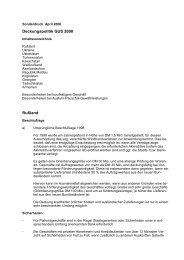 Deckungspolitik GUS 2000 Rußland - AGA-Portal
